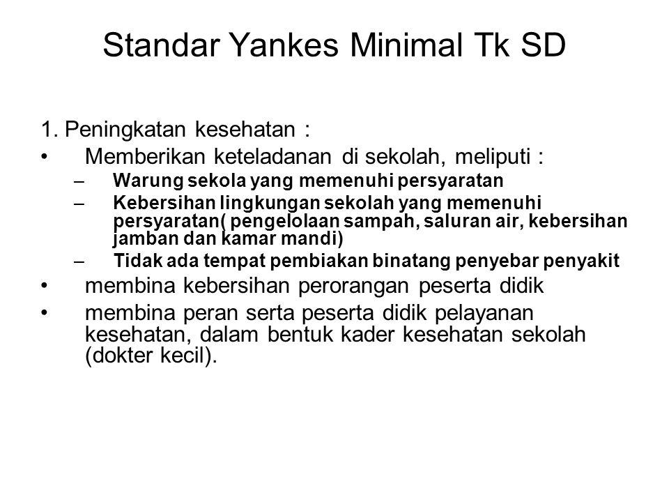 Standar Yankes Minimal Tk SD 1. Peningkatan kesehatan : Memberikan keteladanan di sekolah, meliputi : –Warung sekola yang memenuhi persyaratan –Kebers