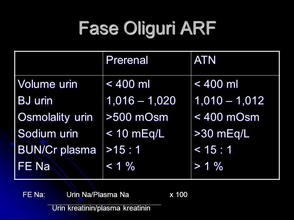 Fase Oliguri ARF PrerenalATN Volume urin BJ urin Osmolality urin Sodium urin BUN/Cr plasma FE Na < 400 ml 1,016 – 1,020 >500 mOsm < 10 mEq/L >15 : 1 <
