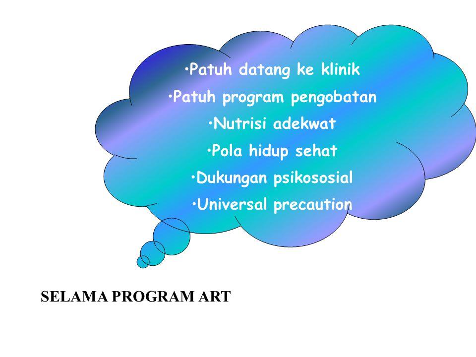 Patuh datang ke klinik Patuh program pengobatan Nutrisi adekwat Pola hidup sehat Dukungan psikososial Universal precaution SELAMA PROGRAM ART