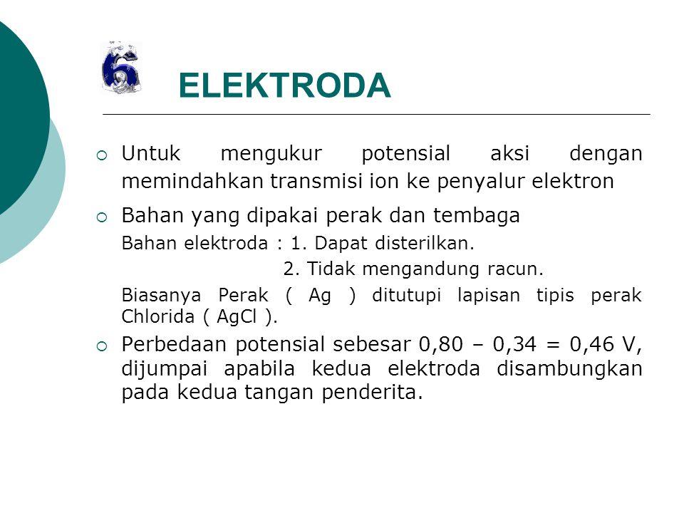 ELEKTRODA  Untuk mengukur potensial aksi dengan memindahkan transmisi ion ke penyalur elektron  Bahan yang dipakai perak dan tembaga Bahan elektroda