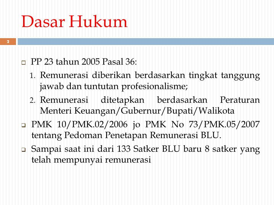 Dasar Hukum  PP 23 tahun 2005 Pasal 36: 1. Remunerasi diberikan berdasarkan tingkat tanggung jawab dan tuntutan profesionalisme; 2. Remunerasi diteta