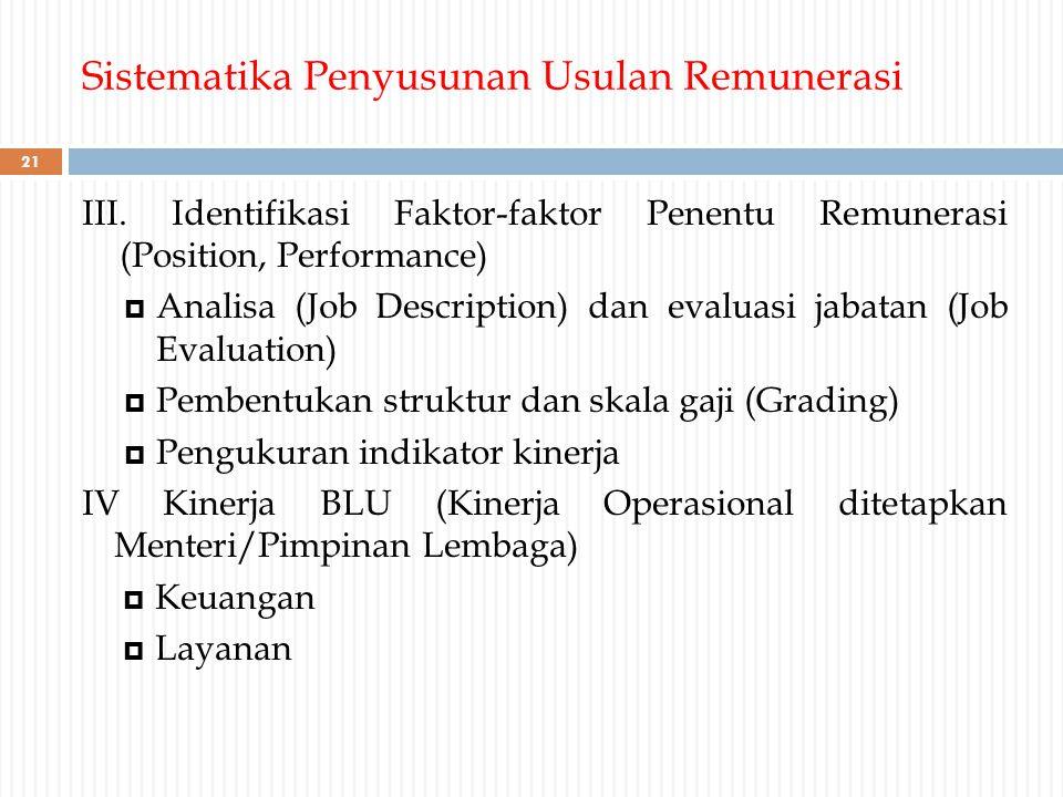 21 III. Identifikasi Faktor-faktor Penentu Remunerasi (Position, Performance)  Analisa (Job Description) dan evaluasi jabatan (Job Evaluation)  Pemb