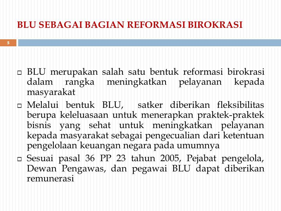 BLU SEBAGAI BAGIAN REFORMASI BIROKRASI  BLU merupakan salah satu bentuk reformasi birokrasi dalam rangka meningkatkan pelayanan kepada masyarakat  M