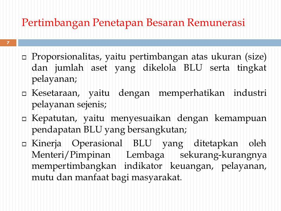 Pertimbangan Penetapan Besaran Remunerasi  Proporsionalitas, yaitu pertimbangan atas ukuran (size) dan jumlah aset yang dikelola BLU serta tingkat pe