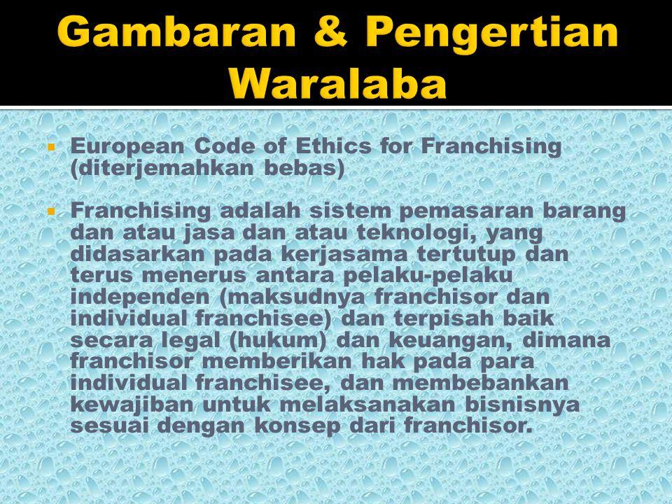  Bisnis franchise di Indonesia s.d.
