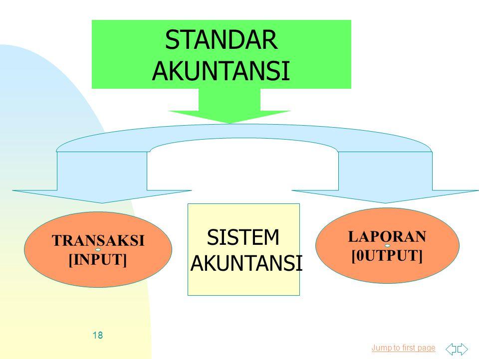 Jump to first page 18 TRANSAKSI [INPUT] STANDAR AKUNTANSI LAPORAN [0UTPUT] SISTEM AKUNTANSI