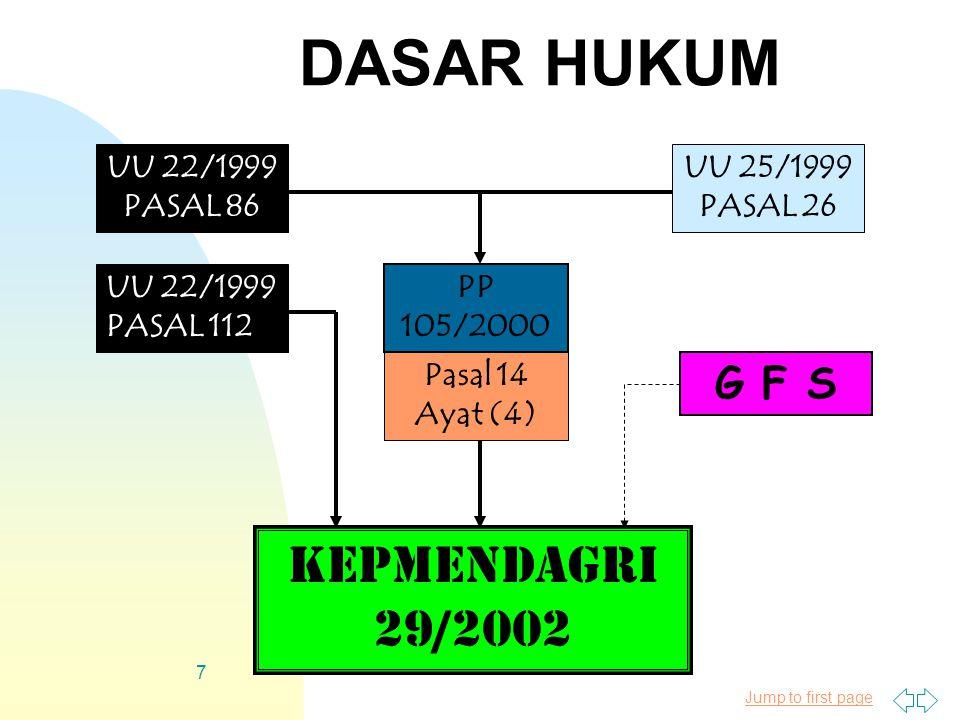Jump to first page 7 DASAR HUKUM UU 25/1999 PASAL 26 UU 22/1999 PASAL 86 PP 105/2000 Pasal 14 Ayat (4) KEPMENDAGRI 29/2002 UU 22/1999 PASAL 112 G F S