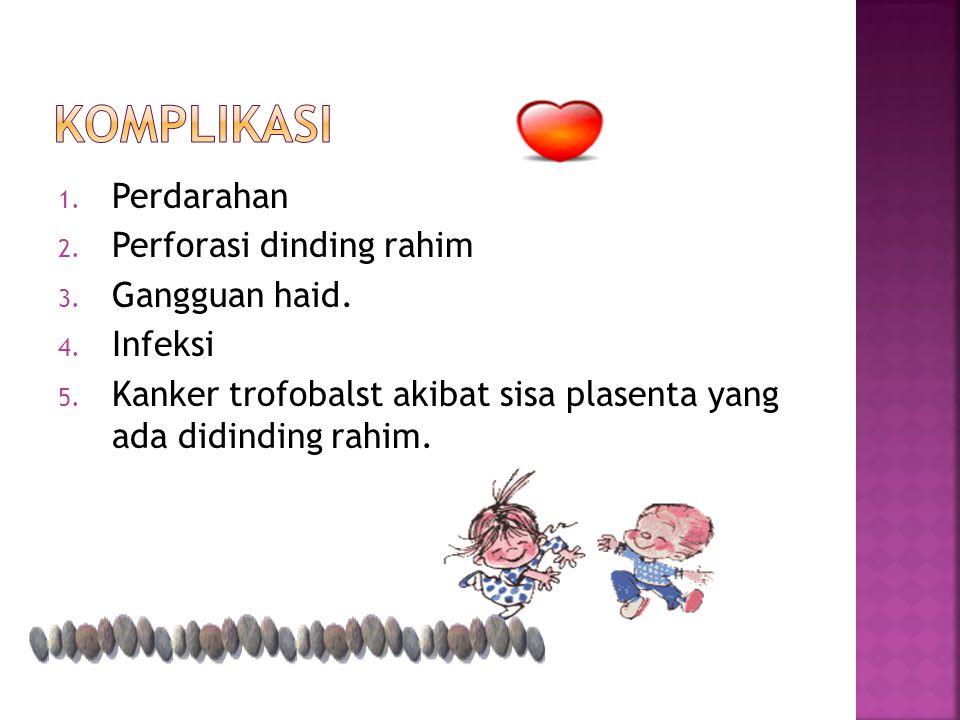 1.Perdarahan 2. Perforasi dinding rahim 3. Gangguan haid.