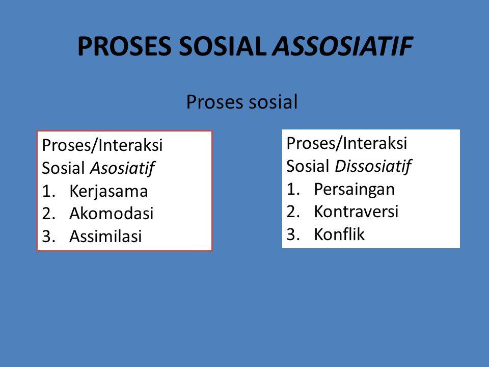 PROSES SOSIAL ASSOSIATIF Proses/Interaksi Sosial Asosiatif 1.Kerjasama 2.Akomodasi 3.Assimilasi Proses/Interaksi Sosial Dissosiatif 1.Persaingan 2.Kontraversi 3.Konflik Proses sosial