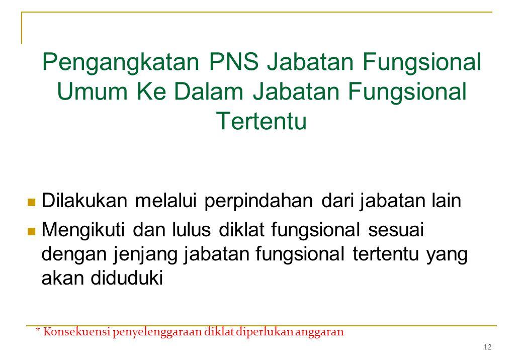 11 PNS yang menduduki JFU untuk dapat diangkat ke dalam JFT SLTA Diploma Sarjana Pasca Sarjana