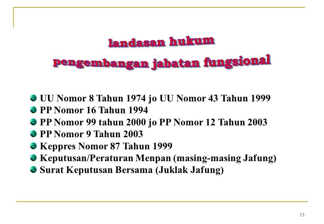14 PEJABATSTRUKTURAL TENAGA TEKNIS STRATEGIS 1. PENELITI; 2. PEREKAYASA; 3. PRAKOM 4. STATISTISI; 5. PRANATA LAB PEND; 6. WIDYAISWARA; 7. PUSTAKAWAN;