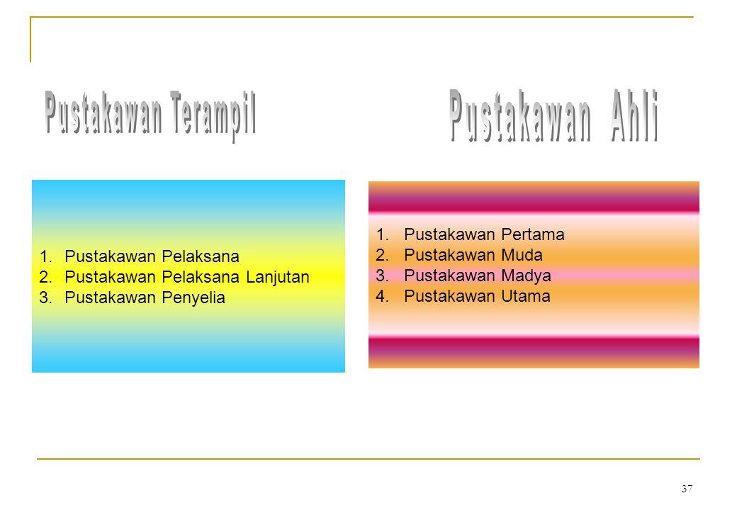 Dasar Hukum: Keputusan Menpan Nomor 132/Kep/M.PAN/12/2002 PP Nomor 16 Tahun 1994 KEPPRES RI Nomor 87 Tahun 1999 36