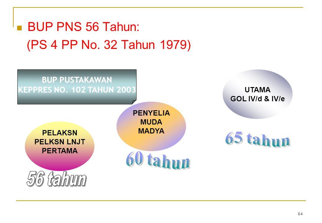 63 KENAIKAN PANGKAT KARENA MEMPEROLEH IJAZAH (Pasal 18 PP No. 99 Tahun 2000) STTB yg diperoleh PANGKAT, GOL/RUANG SAAT INI DAPAT DINAIKKAN SLTPI/b ke