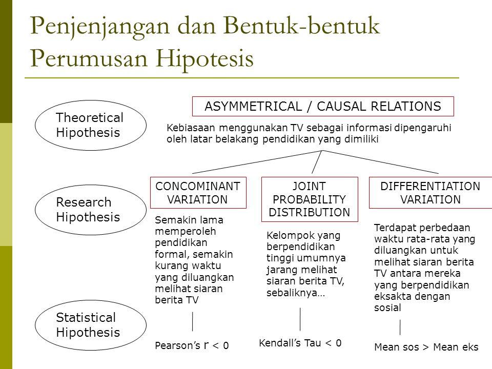 Penjenjangan dan Bentuk-bentuk Perumusan Hipotesis Theoretical Hipothesis Research Hipothesis Statistical Hipothesis ASYMMETRICAL / CAUSAL RELATIONS C