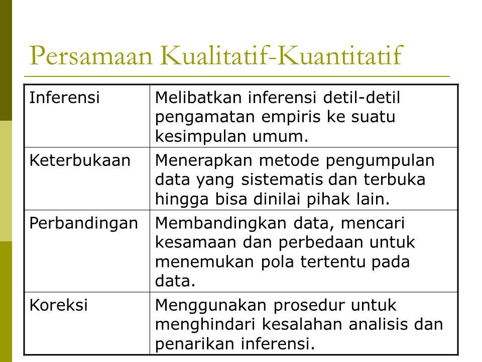 Persamaan Kualitatif-Kuantitatif InferensiMelibatkan inferensi detil-detil pengamatan empiris ke suatu kesimpulan umum. KeterbukaanMenerapkan metode p