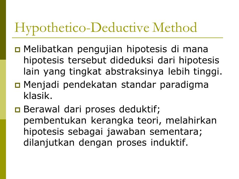 Hypothetico-Deductive Method  Melibatkan pengujian hipotesis di mana hipotesis tersebut dideduksi dari hipotesis lain yang tingkat abstraksinya lebih