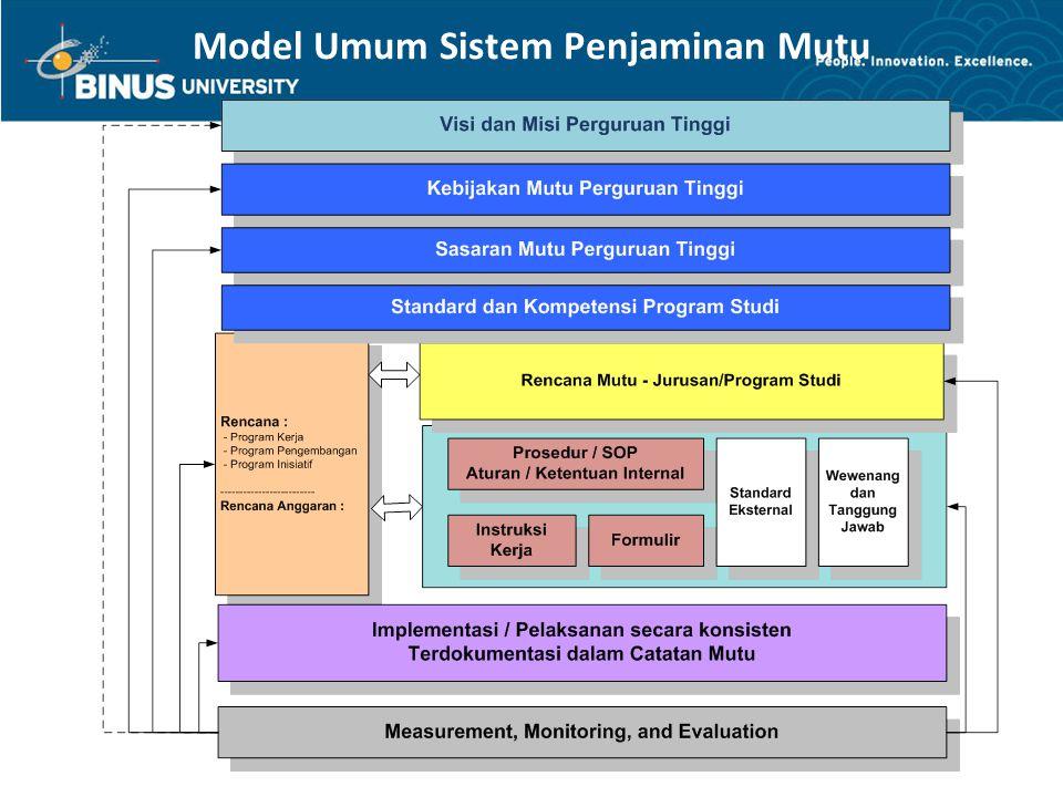 Model Umum Sistem Penjaminan Mutu
