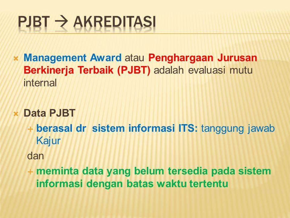  Management Award atau Penghargaan Jurusan Berkinerja Terbaik (PJBT) adalah evaluasi mutu internal  Data PJBT  berasal dr sistem informasi ITS: tanggung jawab Kajur dan  meminta data yang belum tersedia pada sistem informasi dengan batas waktu tertentu