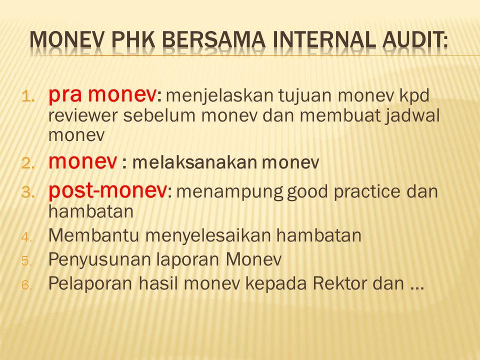 1. pra monev : menjelaskan tujuan monev kpd reviewer sebelum monev dan membuat jadwal monev 2.