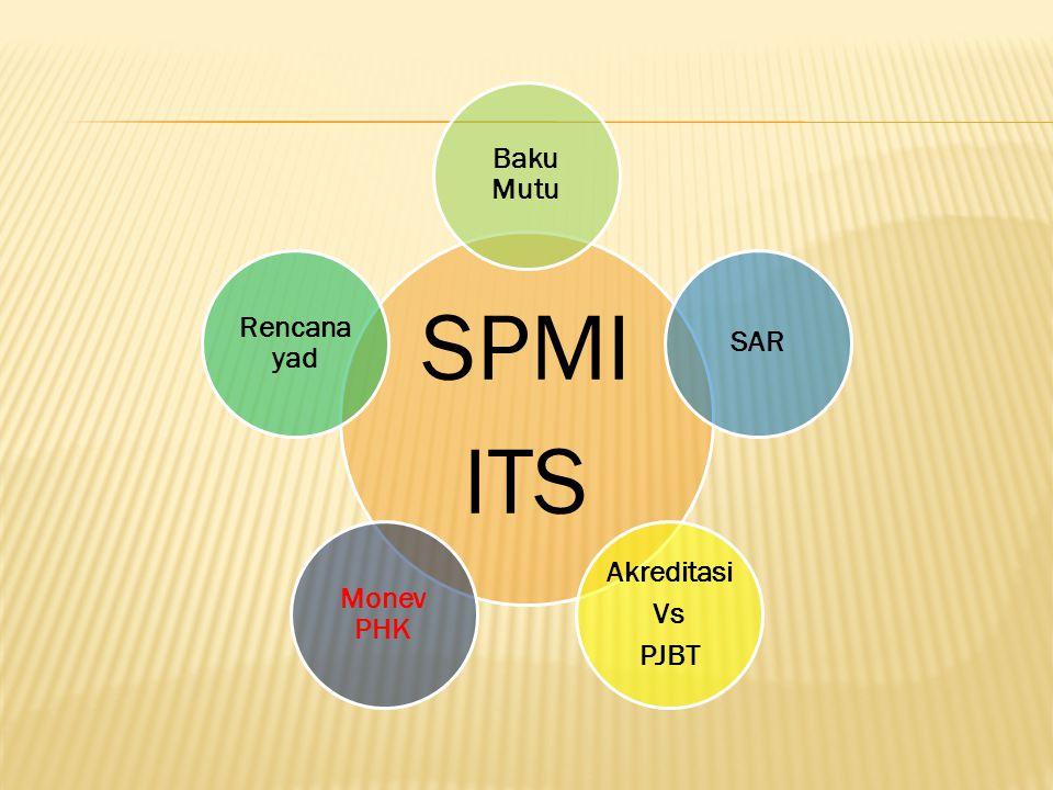  Mengevaluasi dan menyesuaikan Baku Mutu D3, D4, Sarjana dan Pasca Sarjana sesuai dengan perkembangan