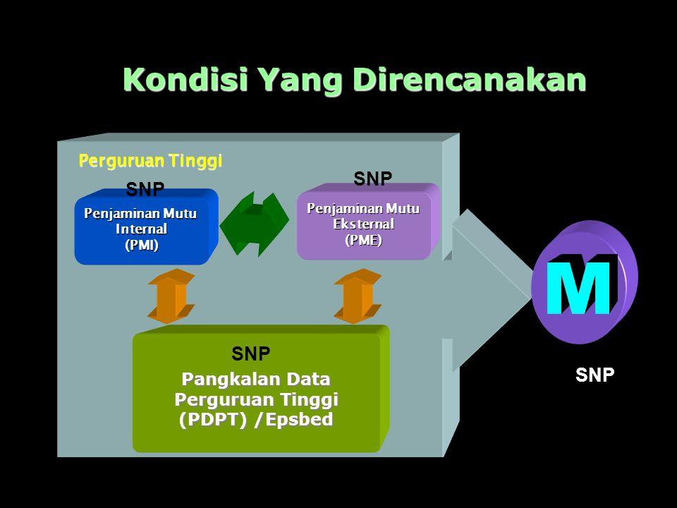 Kondisi Yang Direncanakan Pangkalan Data Perguruan Tinggi (PDPT) /Epsbed Penjaminan Mutu Eksternal(PME) Perguruan Tinggi Penjaminan Mutu Internal(PMI) SNP