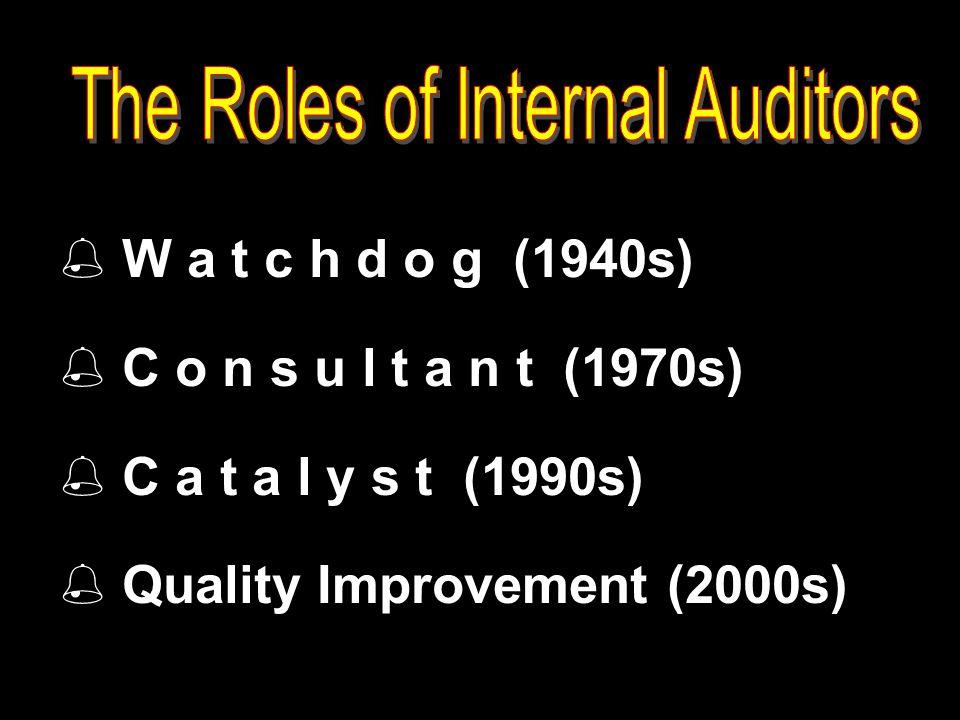  W a t c h d o g (1940s)  C o n s u l t a n t (1970s)  C a t a l y s t (1990s)  Quality Improvement (2000s)
