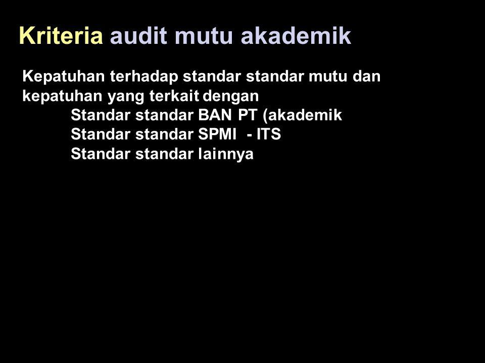 Kriteria audit mutu akademik Kepatuhan terhadap standar standar mutu dan kepatuhan yang terkait dengan Standar standar BAN PT (akademik Standar standar SPMI - ITS Standar standar lainnya