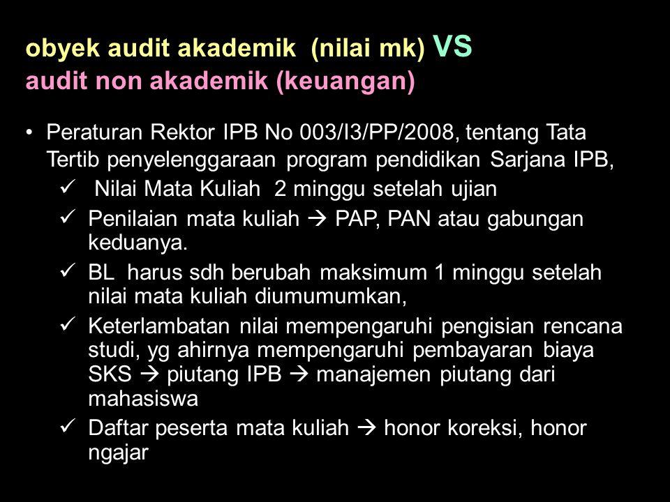 Peraturan Rektor IPB No 003/I3/PP/2008, tentang Tata Tertib penyelenggaraan program pendidikan Sarjana IPB, Nilai Mata Kuliah 2 minggu setelah ujian Penilaian mata kuliah  PAP, PAN atau gabungan keduanya.