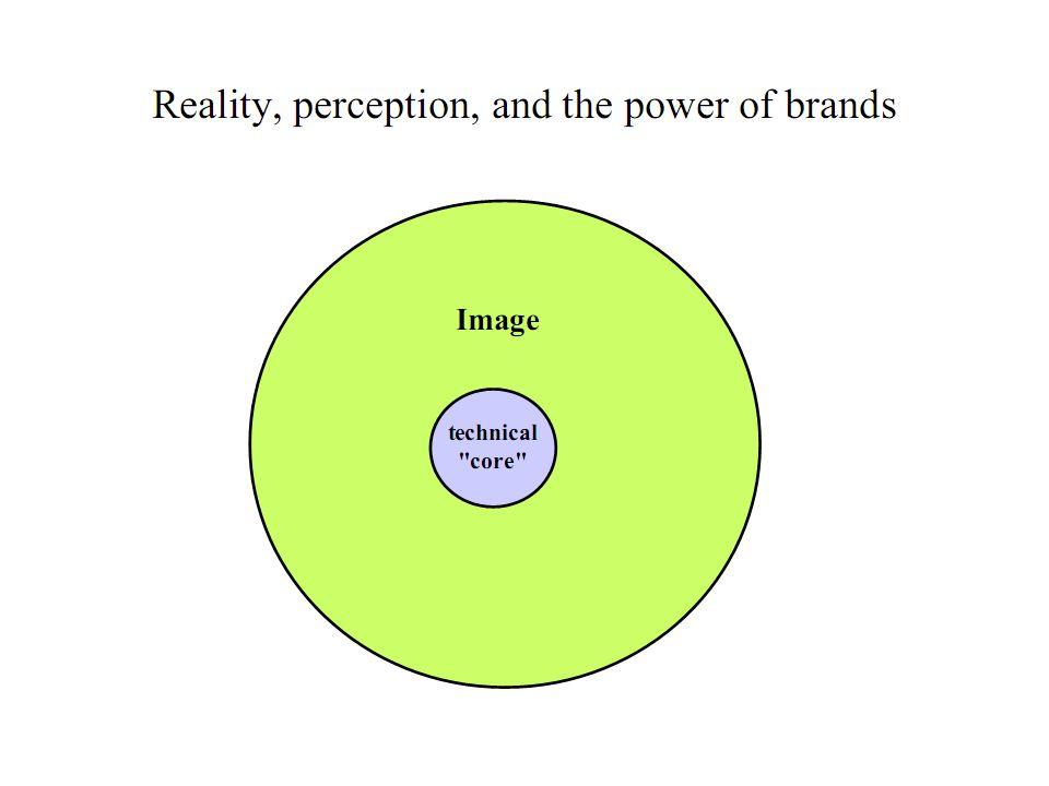 2) Klasifikasi Graph sesuai cara penyampaiannya.