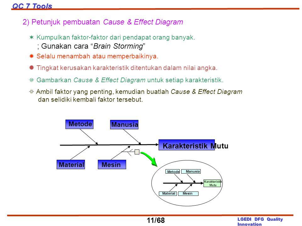 " Kumpulkan faktor-faktor dari pendapat orang banyak. 2) Petunjuk pembuatan Cause & Effect Diagram ; Gunakan cara ""Brain Storming""  Selalu menambah a"