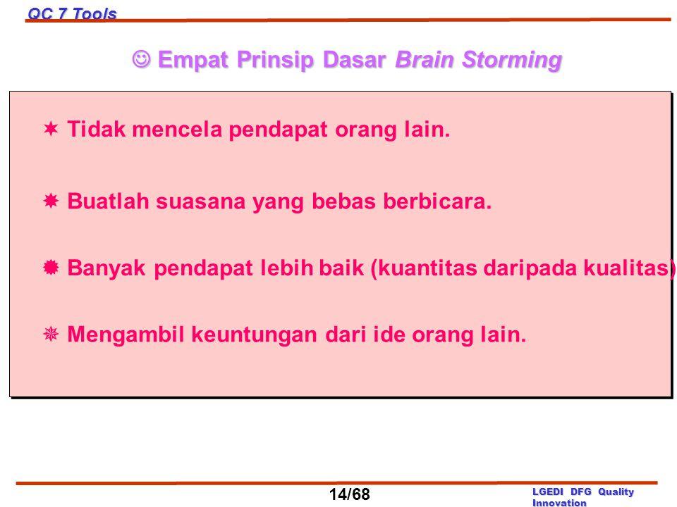 Empat Prinsip Dasar Brain Storming Empat Prinsip Dasar Brain Storming  Tidak mencela pendapat orang lain.  Buatlah suasana yang bebas berbicara.  B
