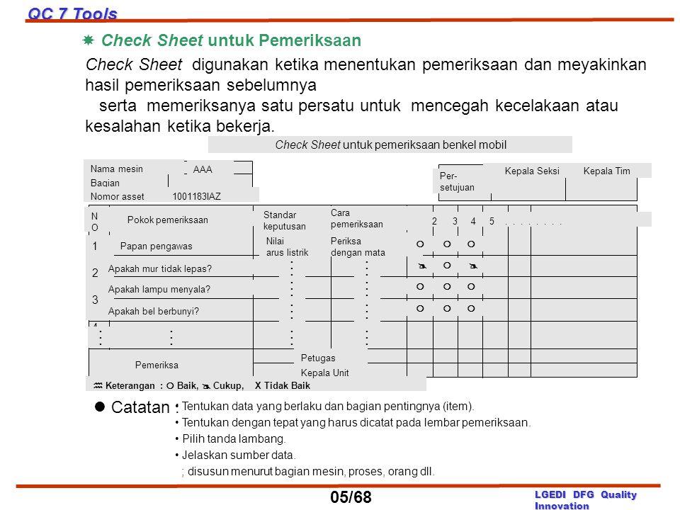  Check Sheet untuk Pemeriksaan Check Sheet digunakan ketika menentukan pemeriksaan dan meyakinkan hasil pemeriksaan sebelumnya serta memeriksanya sat