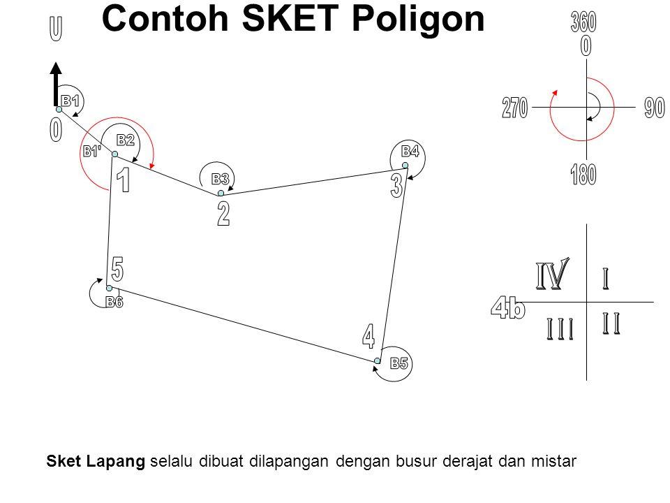 Contoh SKET Poligon Sket Lapang selalu dibuat dilapangan dengan busur derajat dan mistar