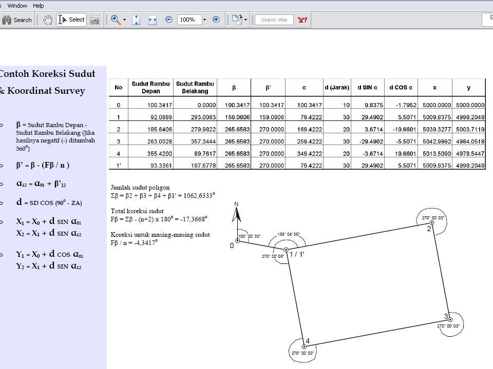 Pengambilan Data Lapangan (Ukur) Poligon Penentuan Lokasi Patok Pengukuran Lapang ( Isi Tabel Ukur) Sket di Lapangan Plot di Kertas Milimeter Koreksi Sudut Sket Hasil dari Tabel Buku Hasil Ukur