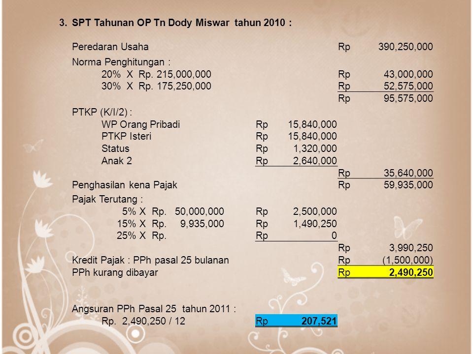 3.SPT Tahunan OP Tn Dody Miswar tahun 2010 : Peredaran UsahaRp390,250,000 Norma Penghitungan : 20% X Rp. 215,000,000Rp43,000,000 30% X Rp. 175,250,000
