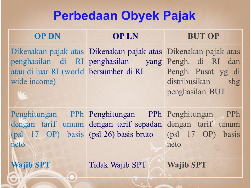 Perbedaan Obyek Pajak OP DNOP LNBUT OP Dikenakan pajak atas penghasilan di RI atau di luar RI (world wide income) Dikenakan pajak atas penghasilan yan