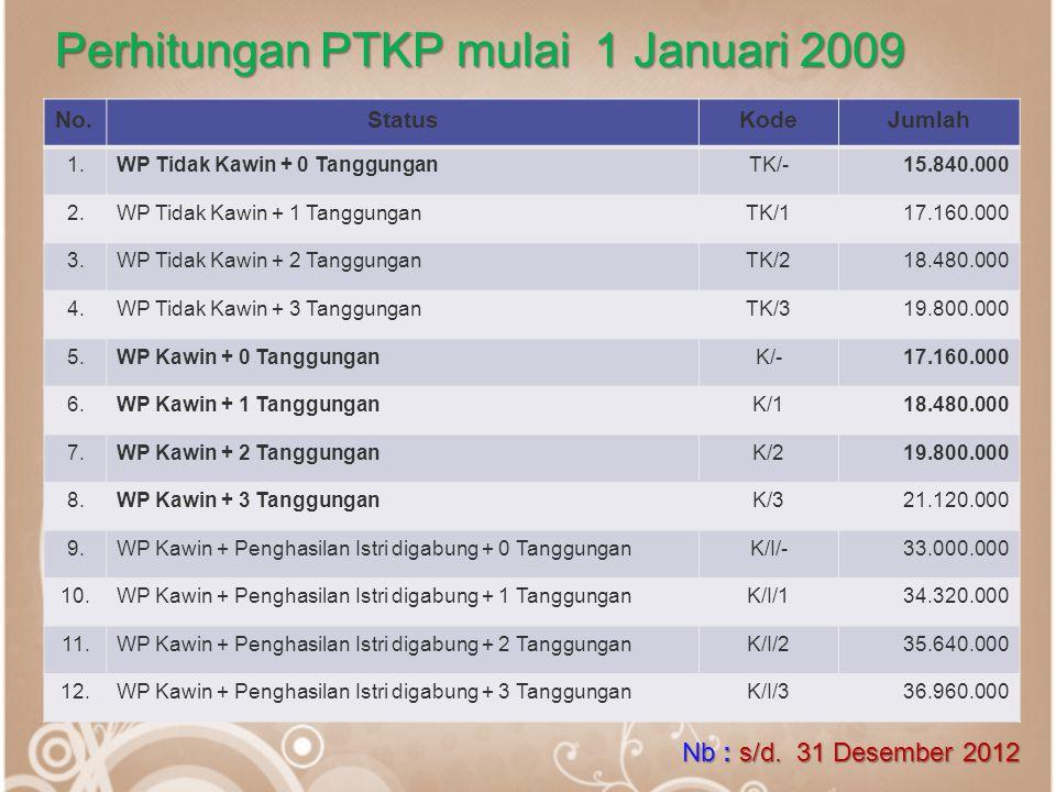 Perhitungan PTKP mulai 1 Januari 2009 No.StatusKodeJumlah 1.WP Tidak Kawin + 0 TanggunganTK/-15.840.000 2.WP Tidak Kawin + 1 TanggunganTK/117.160.000