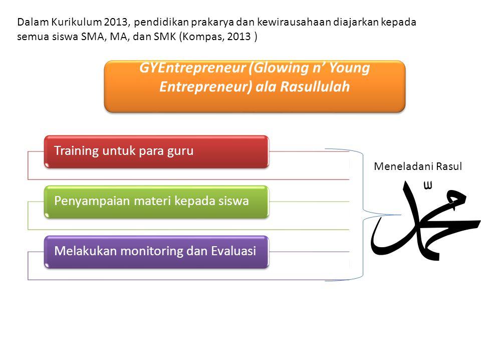 GYEntrepreneur (Glowing n' Young Entrepreneur) ala Rasullulah Training untuk para guru Penyampaian materi kepada siswa Melakukan monitoring dan Evalua