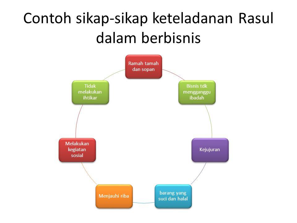 Diharapkan Penerapan Konsep GYEntrepreneur ala Rasullullah dalam pendidikan prakarya dan kewirausahaan akan menumbuhkan jiwa wirausaha muda indonesia yang meneladani Rasulullah,bertakwa, tangguh, dan inovatif KESIMPULAN