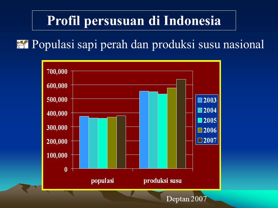 Populasi sapi perah dan produksi susu nasional Deptan 2007 Profil persusuan di Indonesia