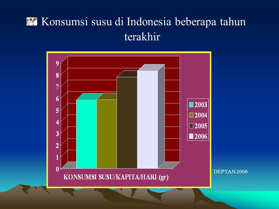 Konsumsi susu di Indonesia beberapa tahun terakhir DEPTAN 2006