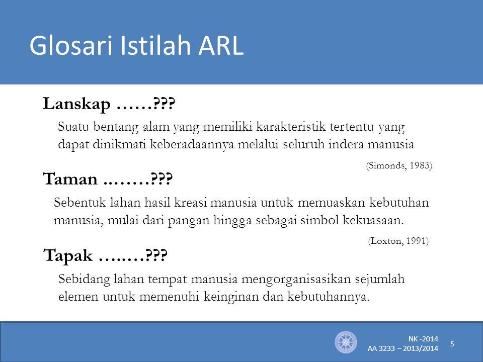 Glosari Istilah ARL NK -2014 AA 3233 – 2013/2014 5 Lanskap ……??? Taman..……??? Tapak …..…??? Sebidang lahan tempat manusia mengorganisasikan sejumlah e