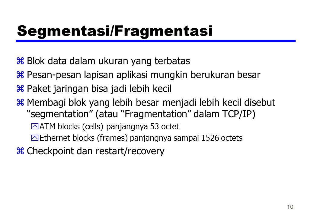 Segmentasi/Fragmentasi zBlok data dalam ukuran yang terbatas zPesan-pesan lapisan aplikasi mungkin berukuran besar zPaket jaringan bisa jadi lebih kec