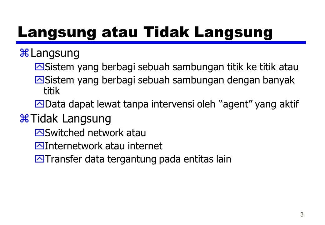 Langsung atau Tidak Langsung zLangsung ySistem yang berbagi sebuah sambungan titik ke titik atau ySistem yang berbagi sebuah sambungan dengan banyak t