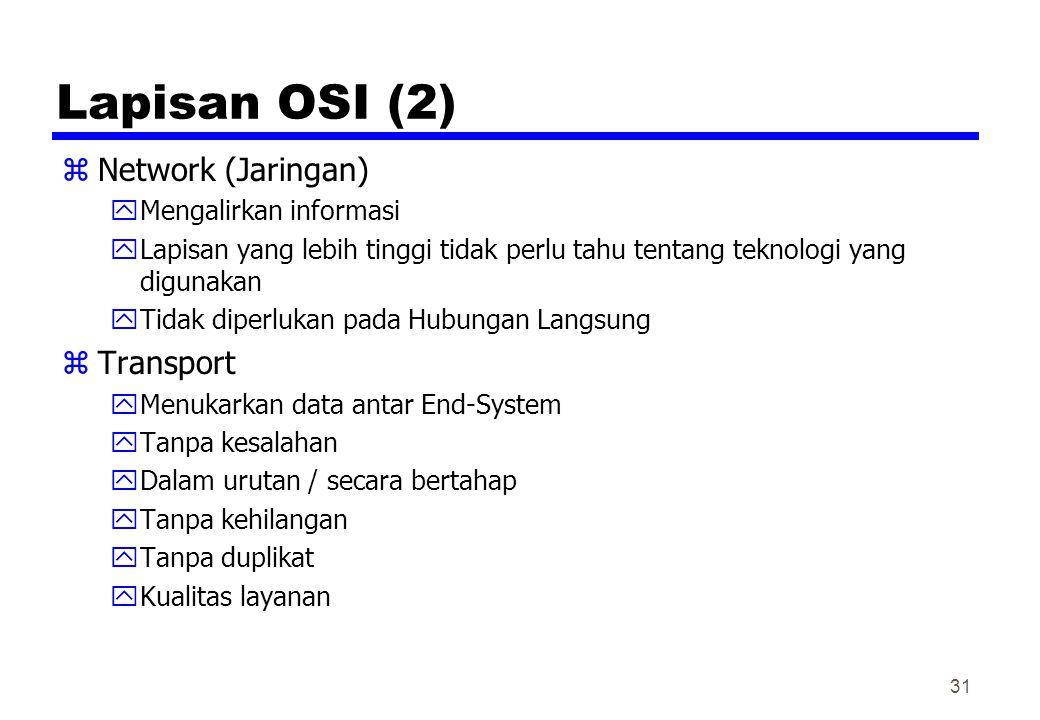 Lapisan OSI (2) zNetwork (Jaringan) yMengalirkan informasi yLapisan yang lebih tinggi tidak perlu tahu tentang teknologi yang digunakan yTidak diperlu