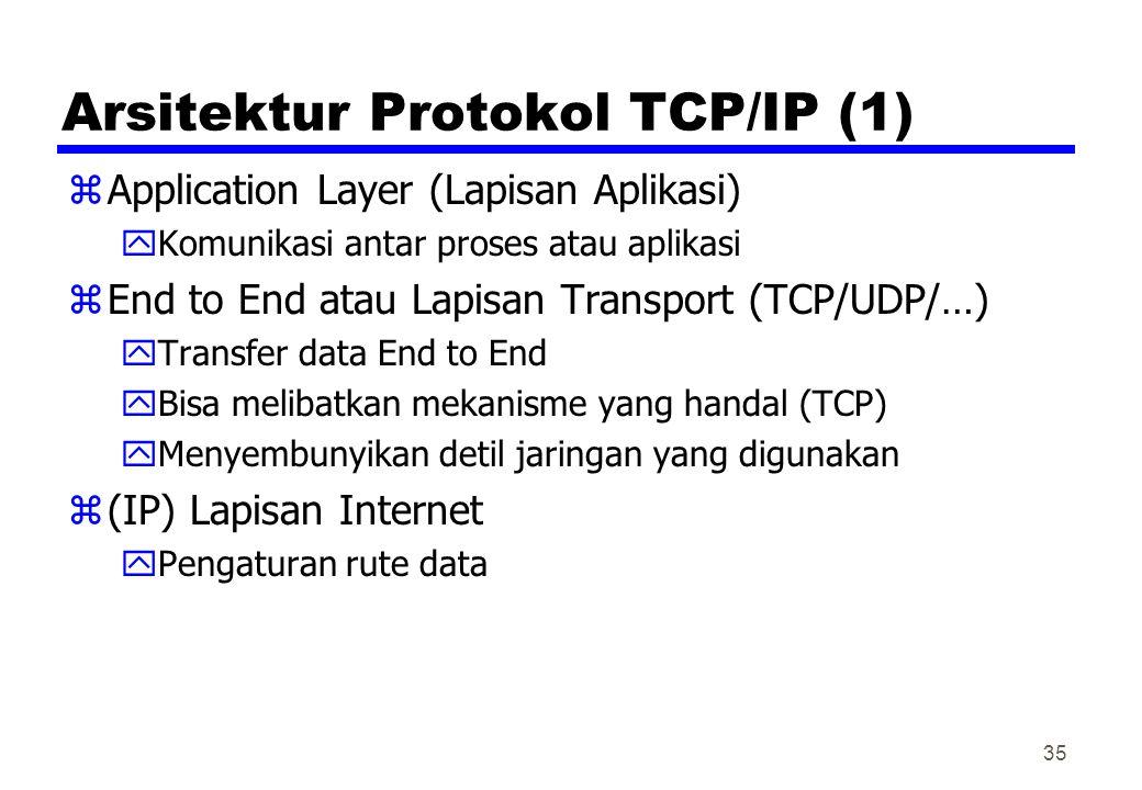 Arsitektur Protokol TCP/IP (1) zApplication Layer (Lapisan Aplikasi) yKomunikasi antar proses atau aplikasi zEnd to End atau Lapisan Transport (TCP/UD