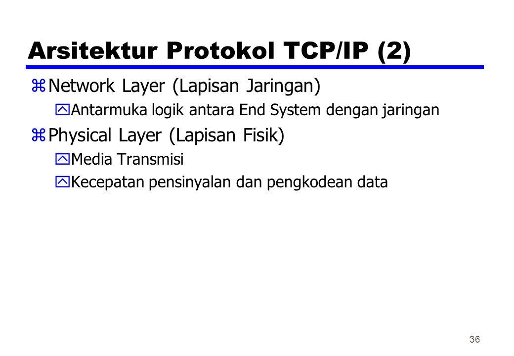 Arsitektur Protokol TCP/IP (2) zNetwork Layer (Lapisan Jaringan) yAntarmuka logik antara End System dengan jaringan zPhysical Layer (Lapisan Fisik) yM