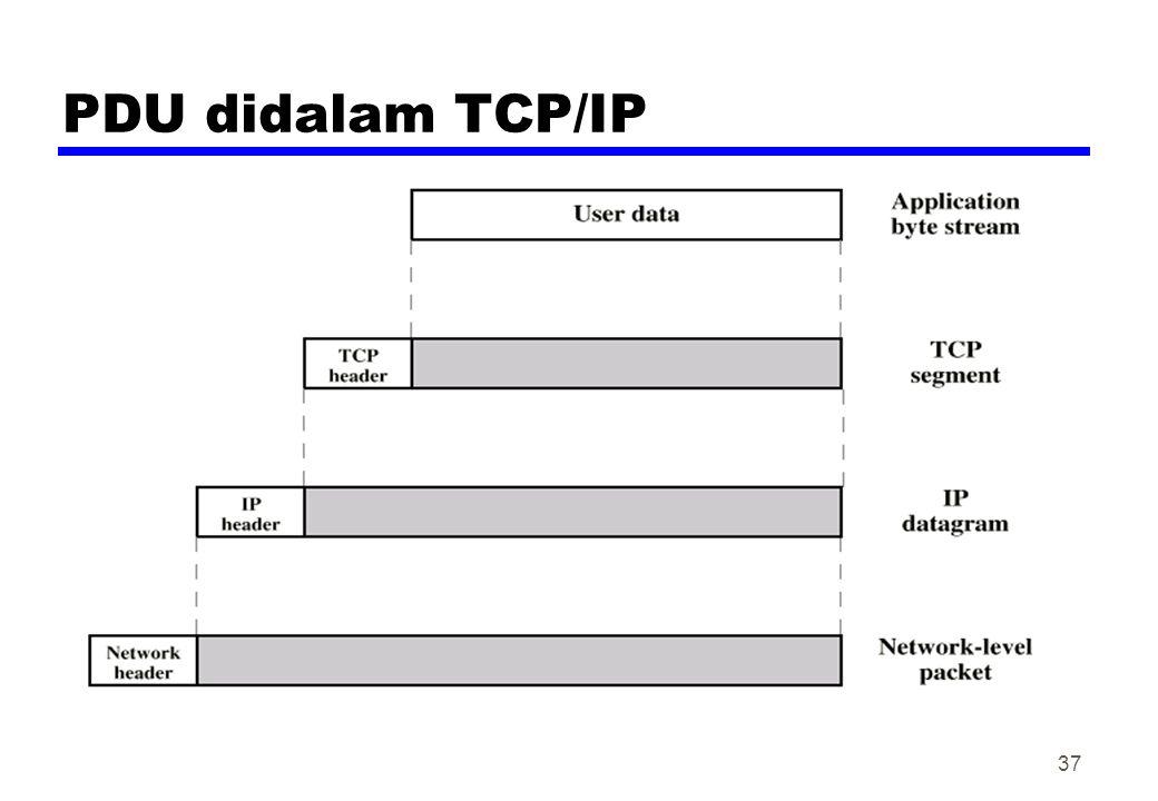 PDU didalam TCP/IP 37