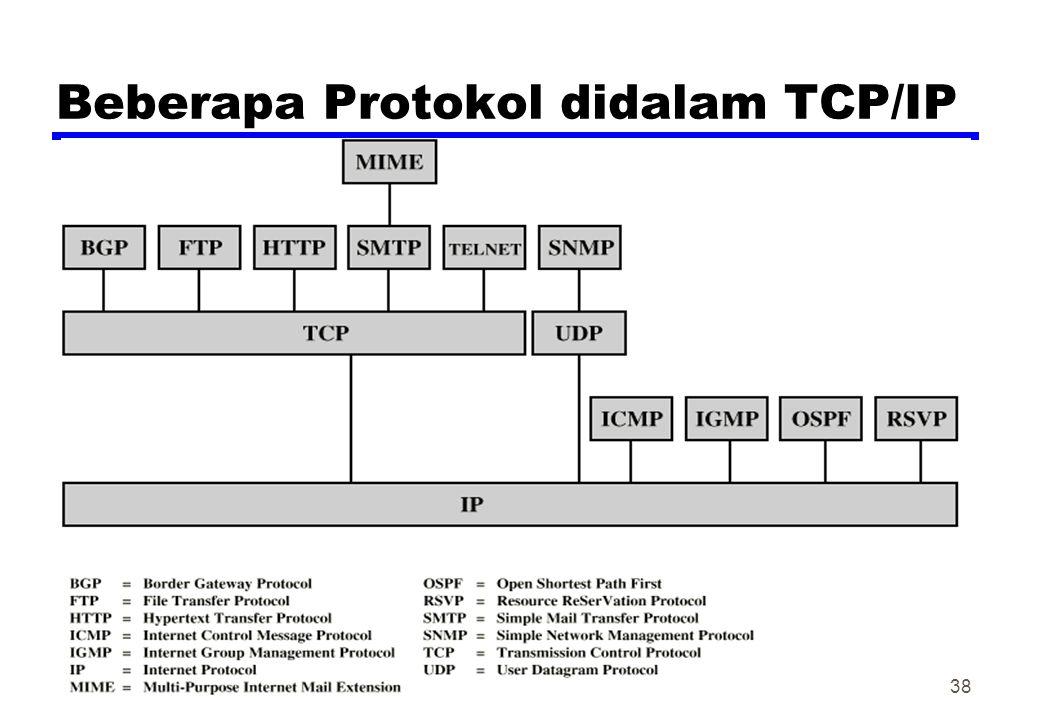 Beberapa Protokol didalam TCP/IP 38
