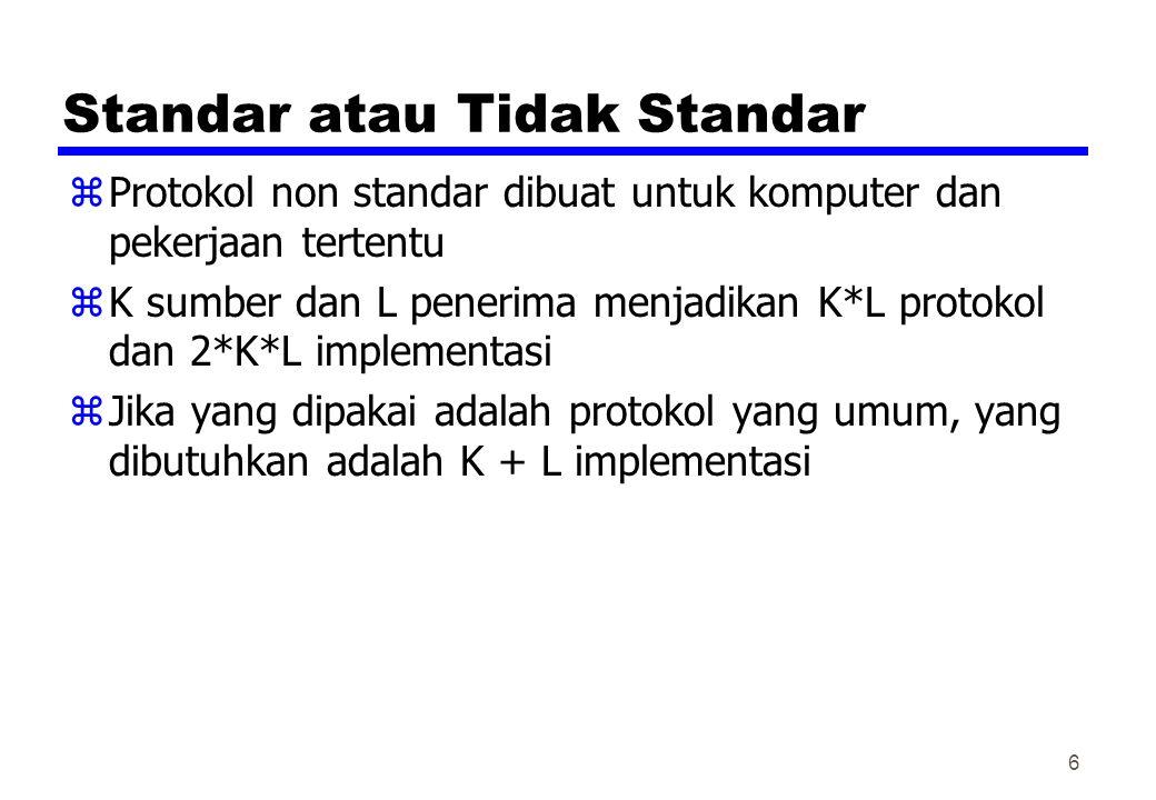 Standar atau Tidak Standar zProtokol non standar dibuat untuk komputer dan pekerjaan tertentu zK sumber dan L penerima menjadikan K*L protokol dan 2*K